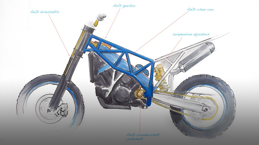 bike and motorcycle design courses